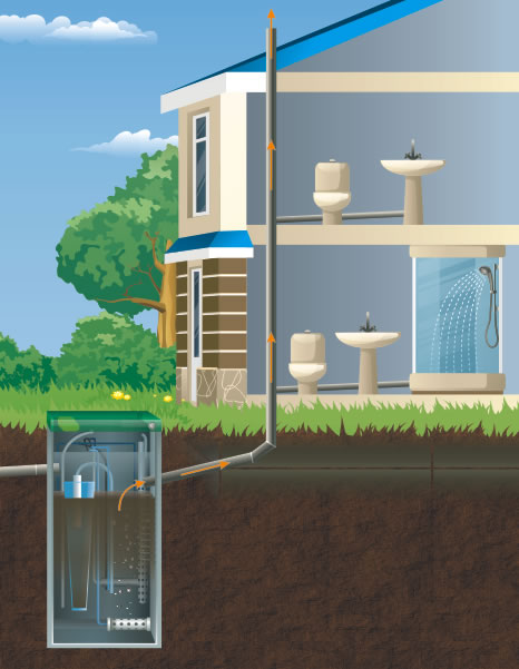...(малоэтажное домостроение) допускается установка канализационной системы без использования фановых труб, что...