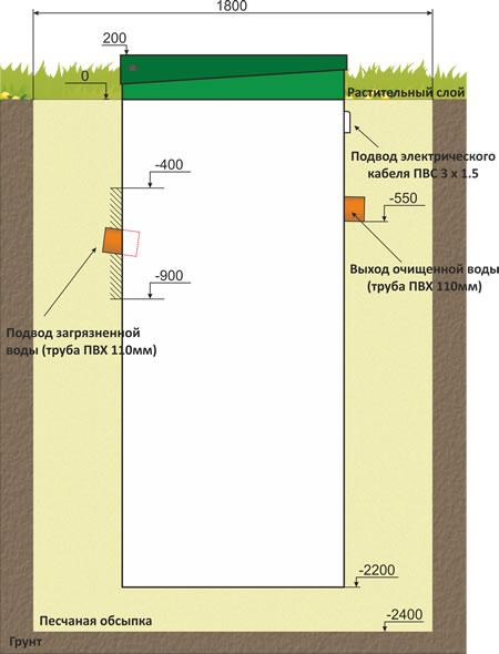 Схема монтажа Топас-5